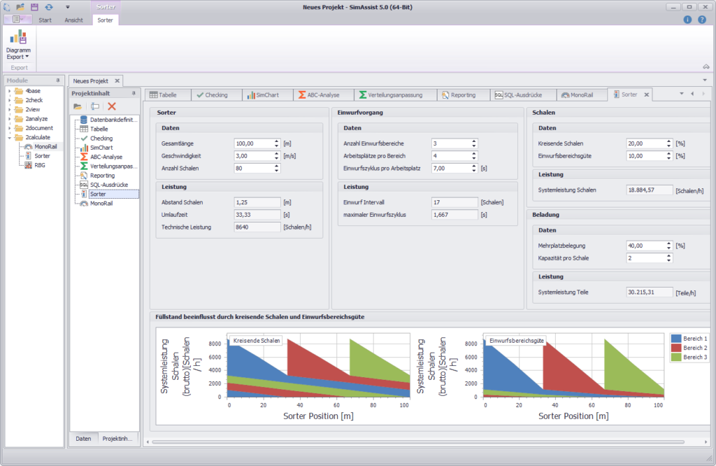 SimAssist Modul 2calculate Overview