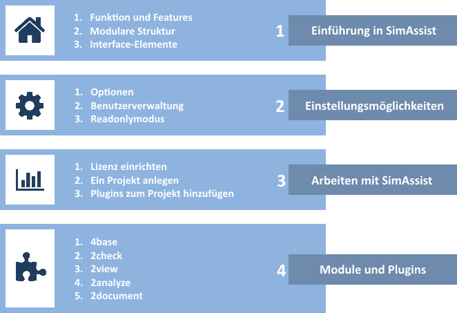SimAssist Anwenderschulung / SimAssist user training