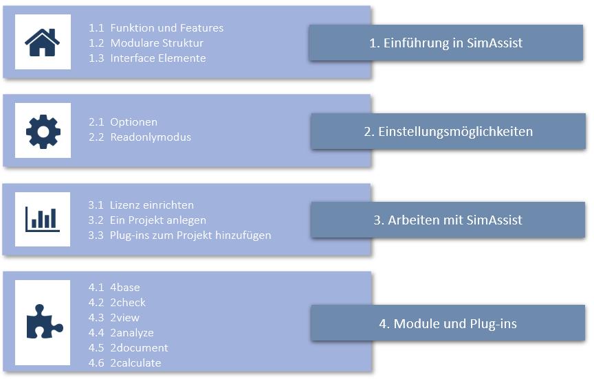 themen_schulung_SimAssist